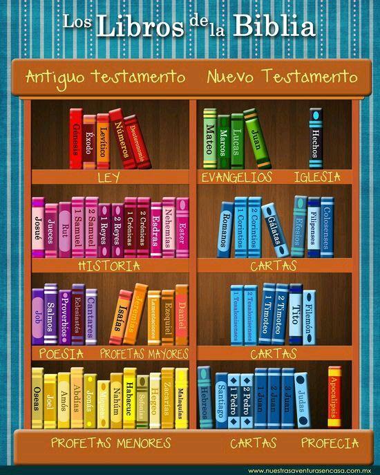 Biblia biblioteca